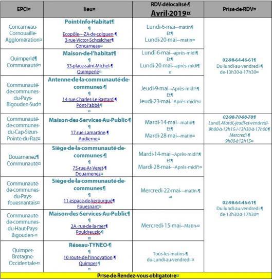 Tynéo, RDV délocalisés mai 2019