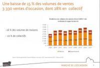 Observatoire habitat Cornouaille 2018: diapo baisse des ventes