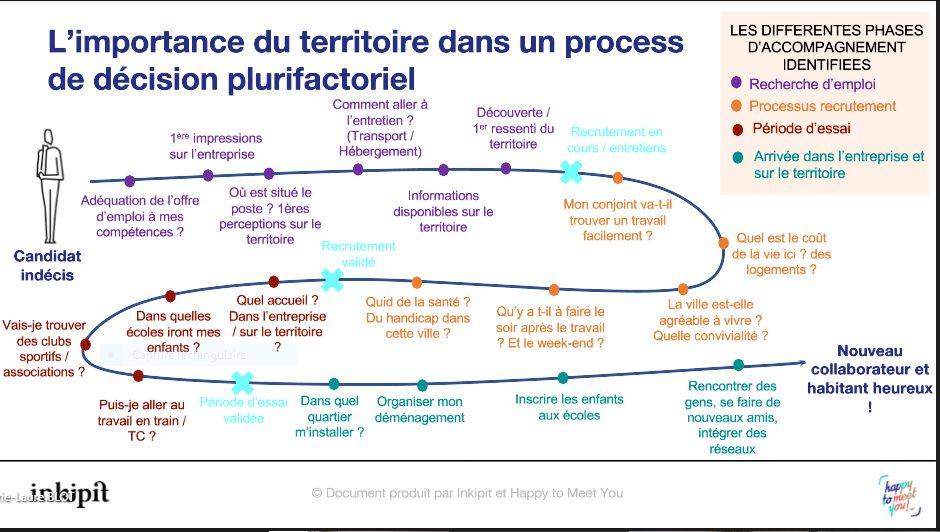 Atelier Marque employeur, Marque Bretagne, 17/02/2021
