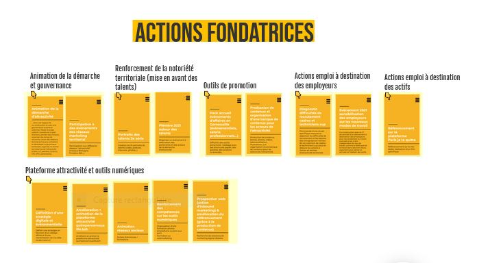 COPIL attractivité, présentation des actions fondatrices de la démarche d'attractivité Quimper Cornouaille nourrit votre inspiration (13/04/2021)