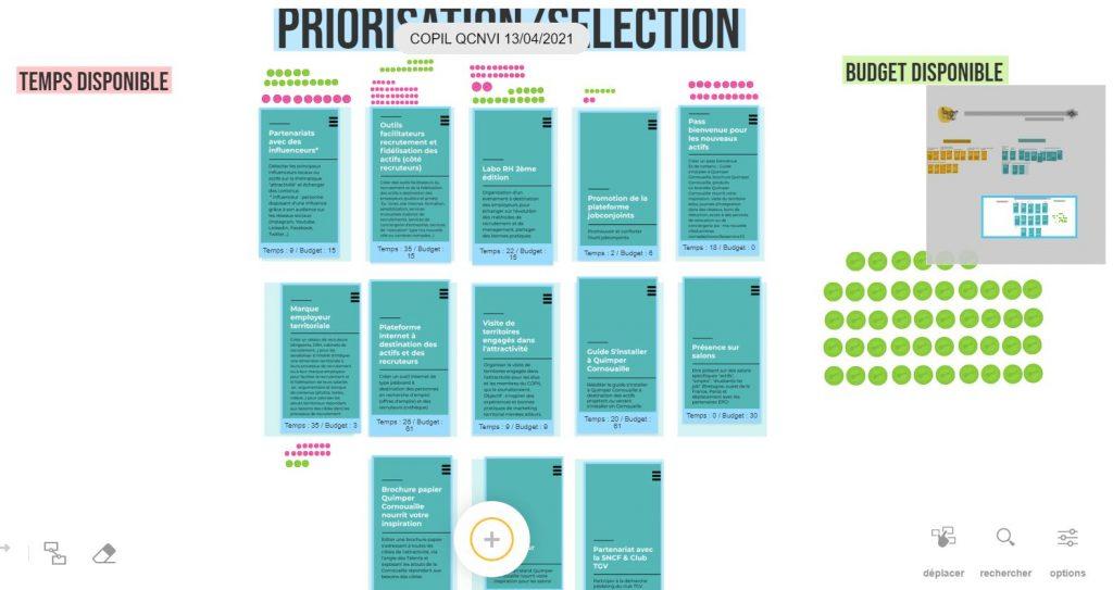 Board Klaxoon de la priorisation de certaines actions du plan d'actions attractivité 2021-2022